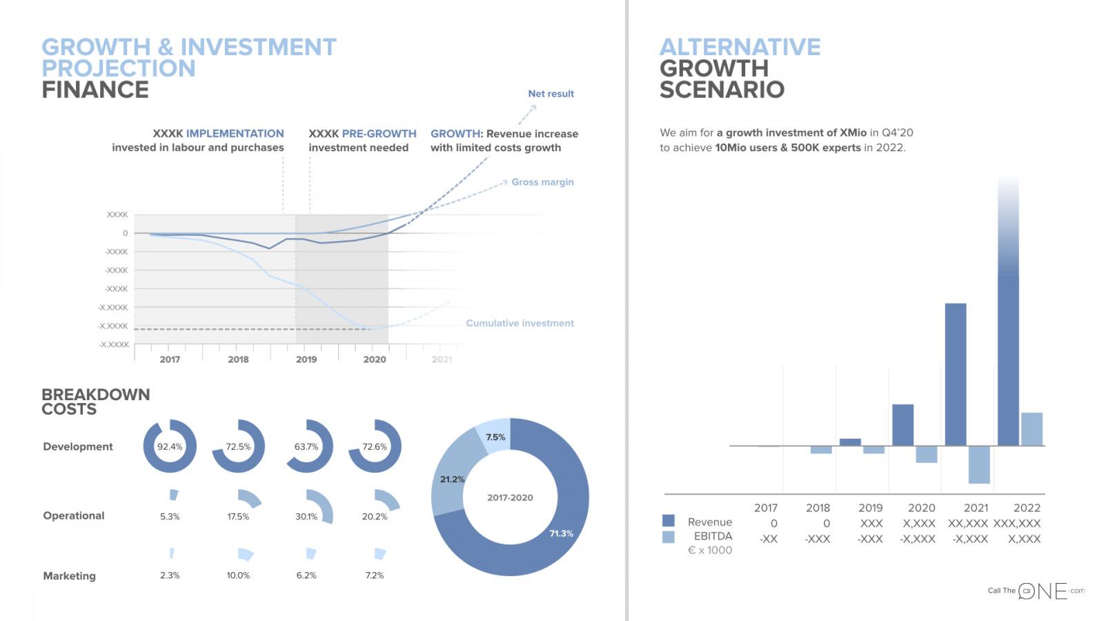 theone-pitch-deck-voorbeeld-benodigde-investering