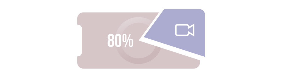 20% de no hacer nada