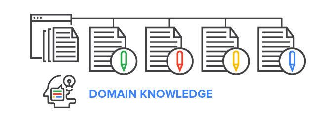 Show that you have domain knowledge