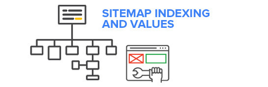Becoming number on in Google - Sitemap