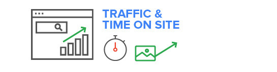 Traffic and time on site