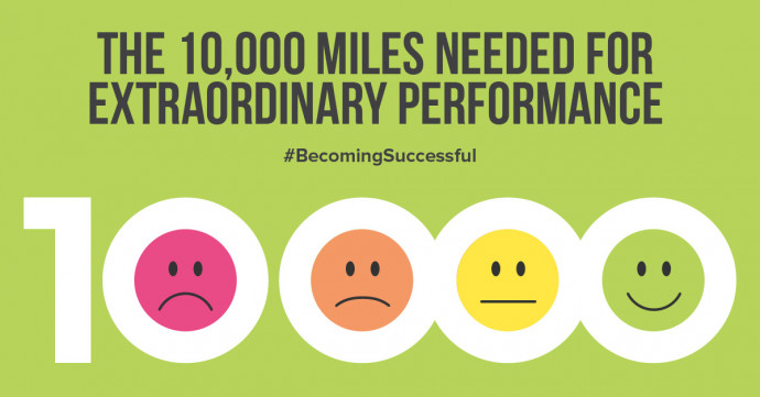 The 10,000 miles needed for extraordinary performance