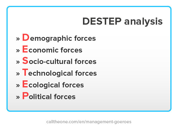 Overview of DESTEP analysis