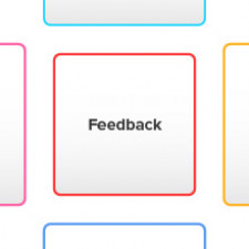 4G feedback method
